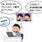【電子ギフト取引所の危険性】
